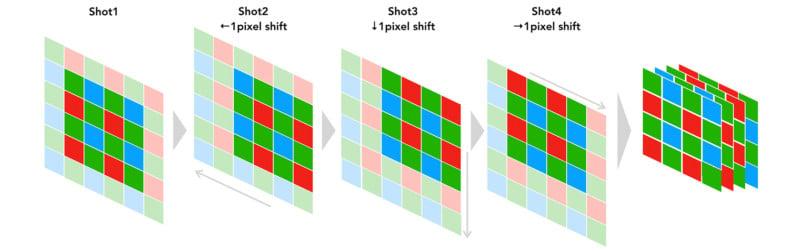 Fujifilm Adds Pixel Shift Multi-Shot to GFX100, Enabling 400 MP Capture 75