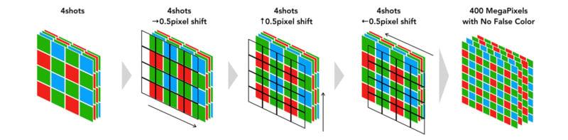 Fujifilm Adds Pixel Shift Multi-Shot to GFX100, Enabling 400 MP Capture 78