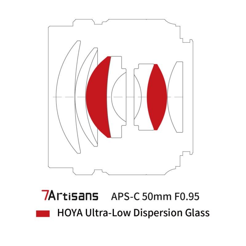7Artisans Launches a 50mm f/0.95 Lens for Multiple APS-C Mounts 3
