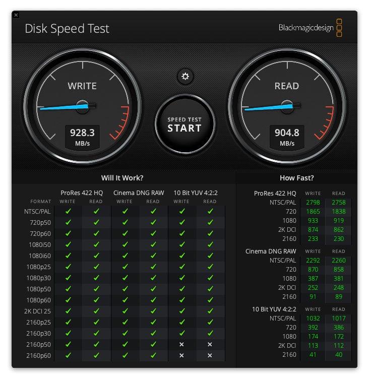 SanDisk Professional G-Drives: New Name, Better Performance 6