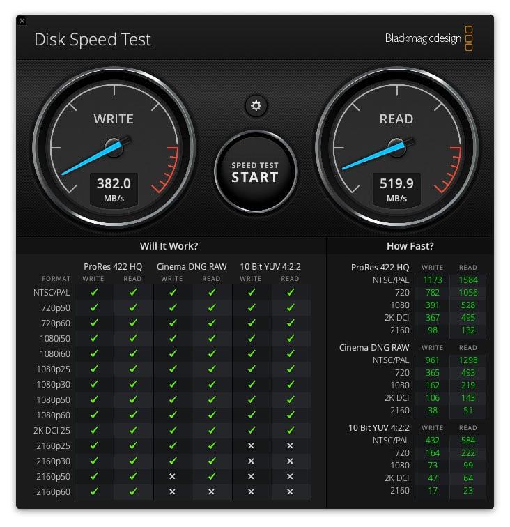 SanDisk Professional G-Drives: New Name, Better Performance 5